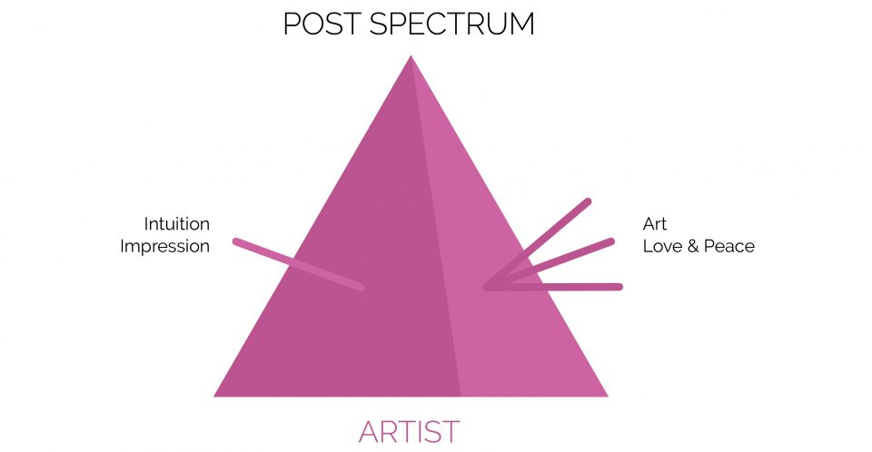 postspectrum-01-01